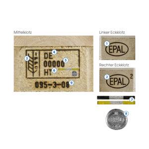 Marcas visibles en el palé EPAL